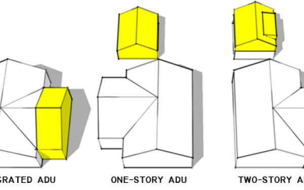 ADU Plans Detached, attached and two story. Basic figure drawing