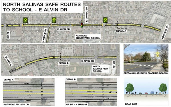 Schematic for planned changes on E. Alvin Dr. near Natividad Elementary