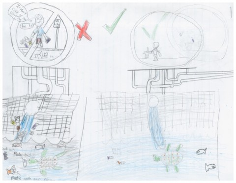 5th Grade Art Contest Winner, To Keep the Earth Clean by Dayven