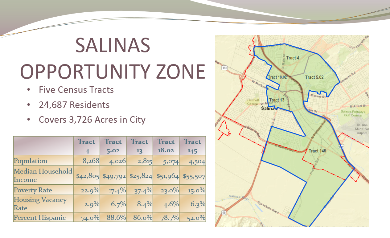 Salinas Opportunity Zone Boundaries and Information